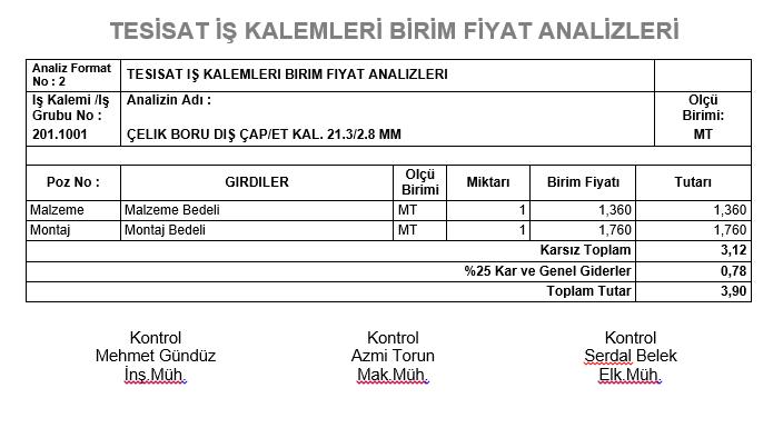 AMP Yazılım hakediş programından bir tesisat analizi örneği.